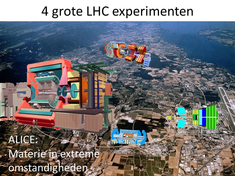 4 grote LHC experimenten