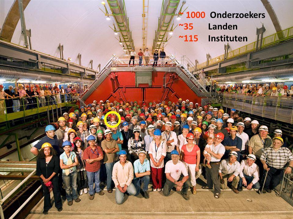 ~ 1000 Onderzoekers ~35 Landen ~115 Instituten