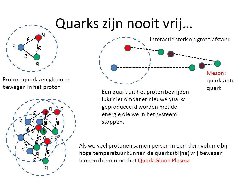 Quarks zijn nooit vrij…