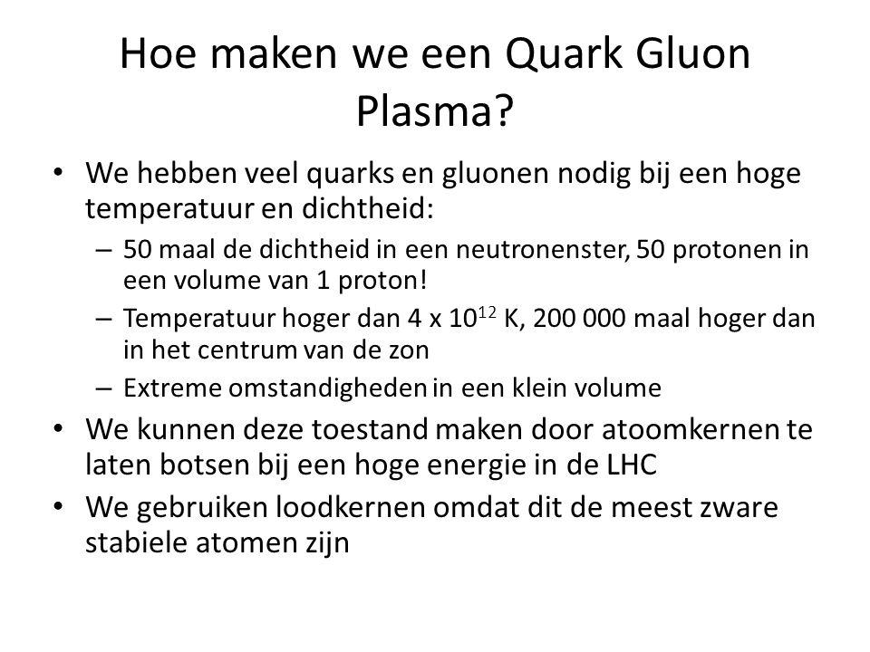 Hoe maken we een Quark Gluon Plasma