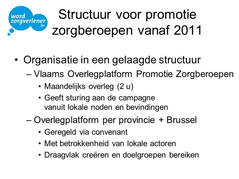 Structuur voor promotie zorgberoepen vanaf 2011
