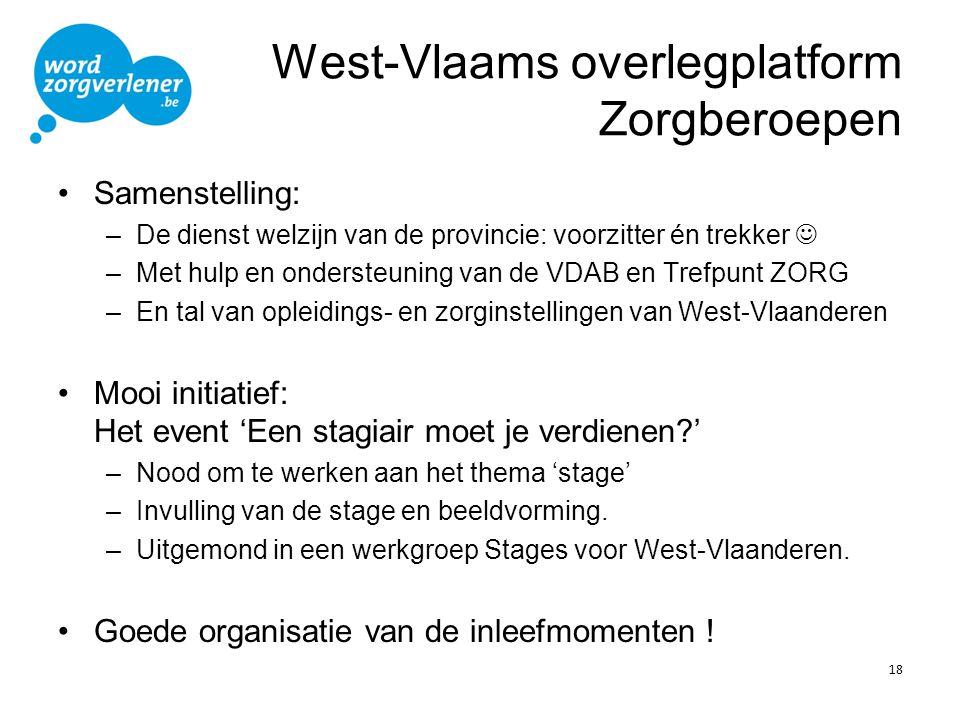 West-Vlaams overlegplatform Zorgberoepen