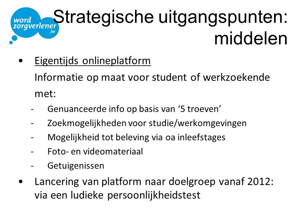 Strategische uitgangspunten: middelen