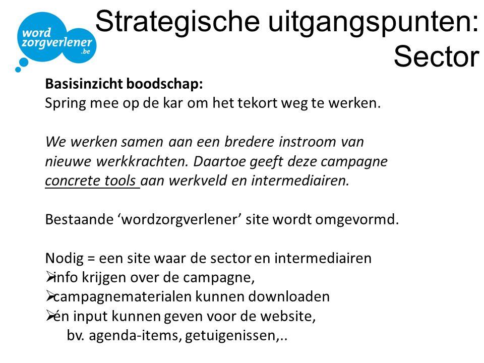 Strategische uitgangspunten: Sector