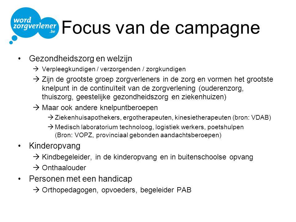 Focus van de campagne Gezondheidszorg en welzijn Kinderopvang