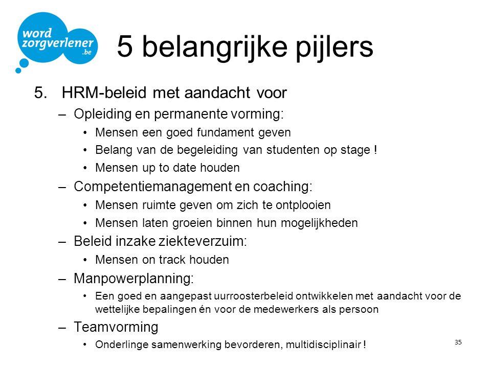 5 belangrijke pijlers HRM-beleid met aandacht voor