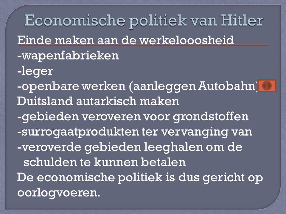 Economische politiek van Hitler