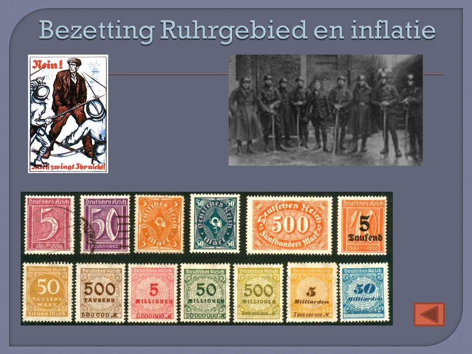 Bezetting Ruhrgebied en inflatie