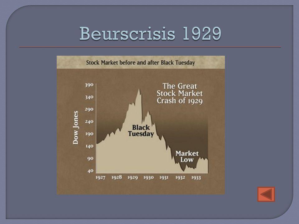 Beurscrisis 1929