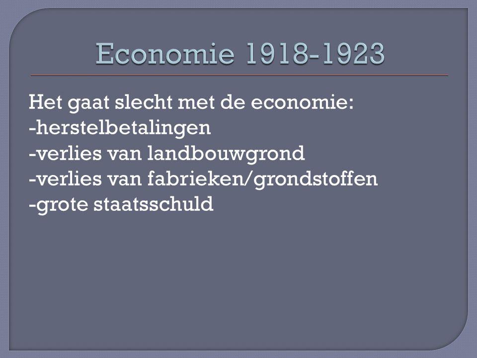 Economie 1918-1923