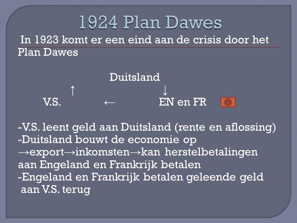 1924 Plan Dawes