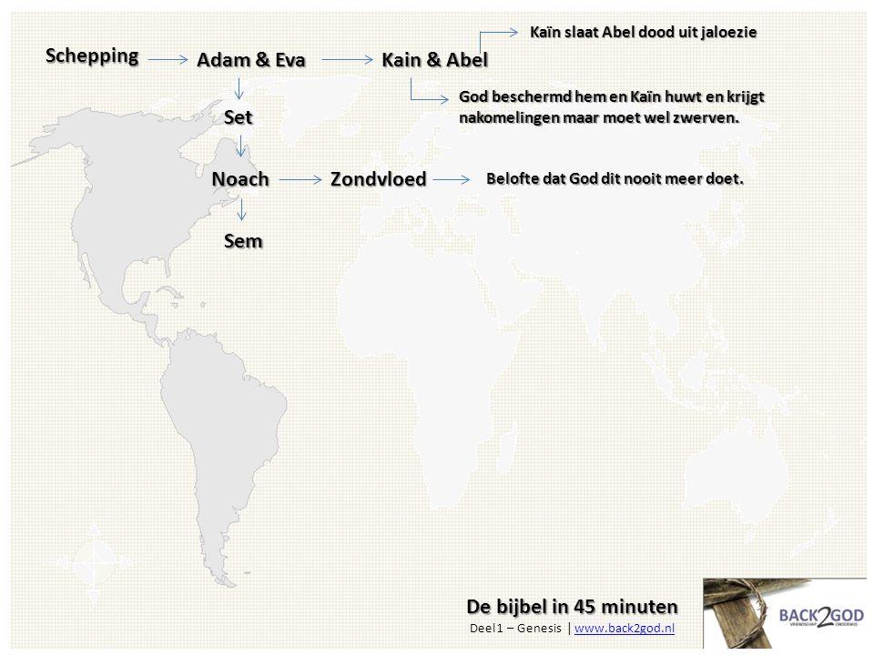 De bijbel in 45 minuten Deel 1 – Genesis | www.back2god.nl