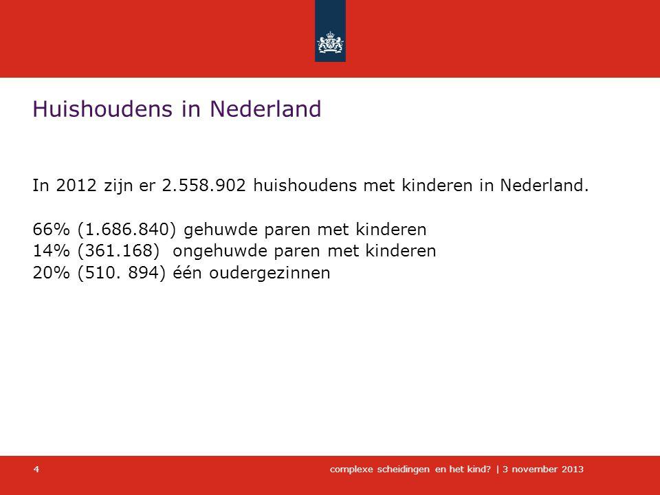 Huishoudens in Nederland