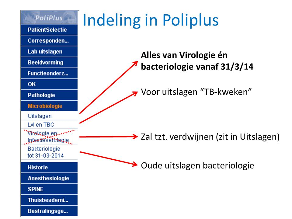 Indeling in Poliplus Alles van Virologie én bacteriologie vanaf 31/3/14. Voor uitslagen TB-kweken