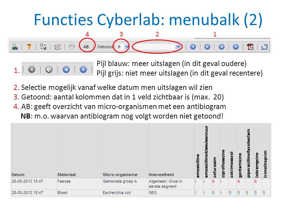 Functies Cyberlab: menubalk (2)