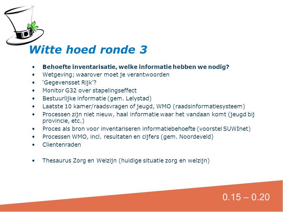Witte hoed ronde 3 Behoefte inventarisatie, welke informatie hebben we nodig Wetgeving; waarover moet je verantwoorden.