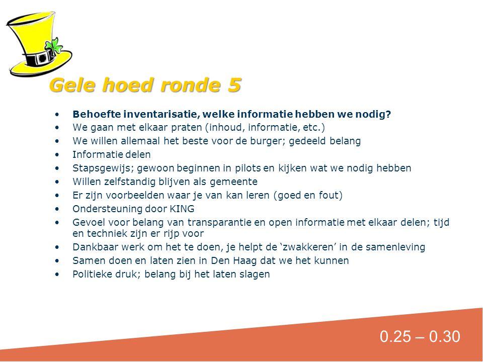 Gele hoed ronde 5 Behoefte inventarisatie, welke informatie hebben we nodig We gaan met elkaar praten (inhoud, informatie, etc.)