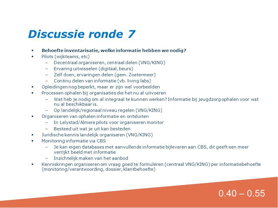 Discussie ronde 7 0.40 – 0.55 Aantekeningen verslaglegger