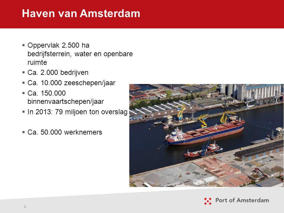 Haven van Amsterdam Oppervlak 2.500 ha bedrijfsterrein, water en openbare ruimte. Ca. 2.000 bedrijven.