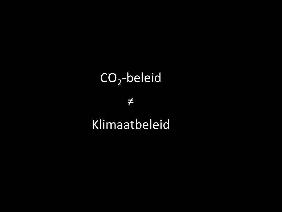 CO2-beleid ≠ Klimaatbeleid