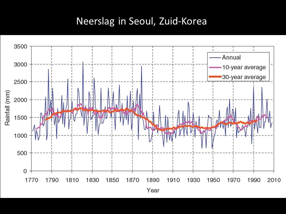Neerslag in Seoul, Zuid-Korea