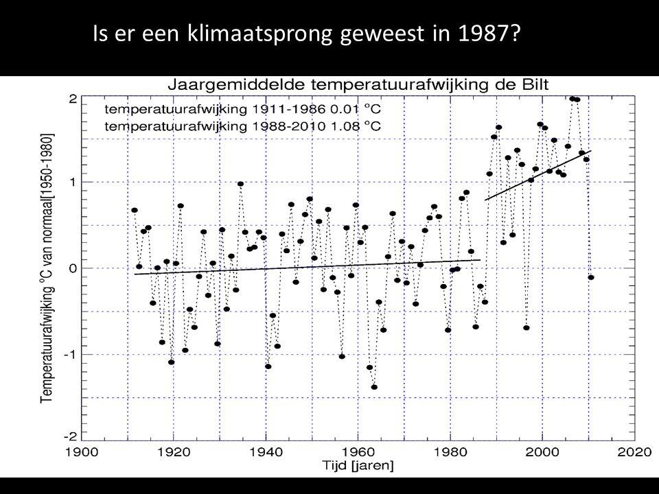 Is er een klimaatsprong geweest in 1987