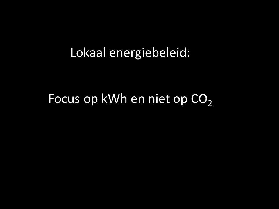 Lokaal energiebeleid: