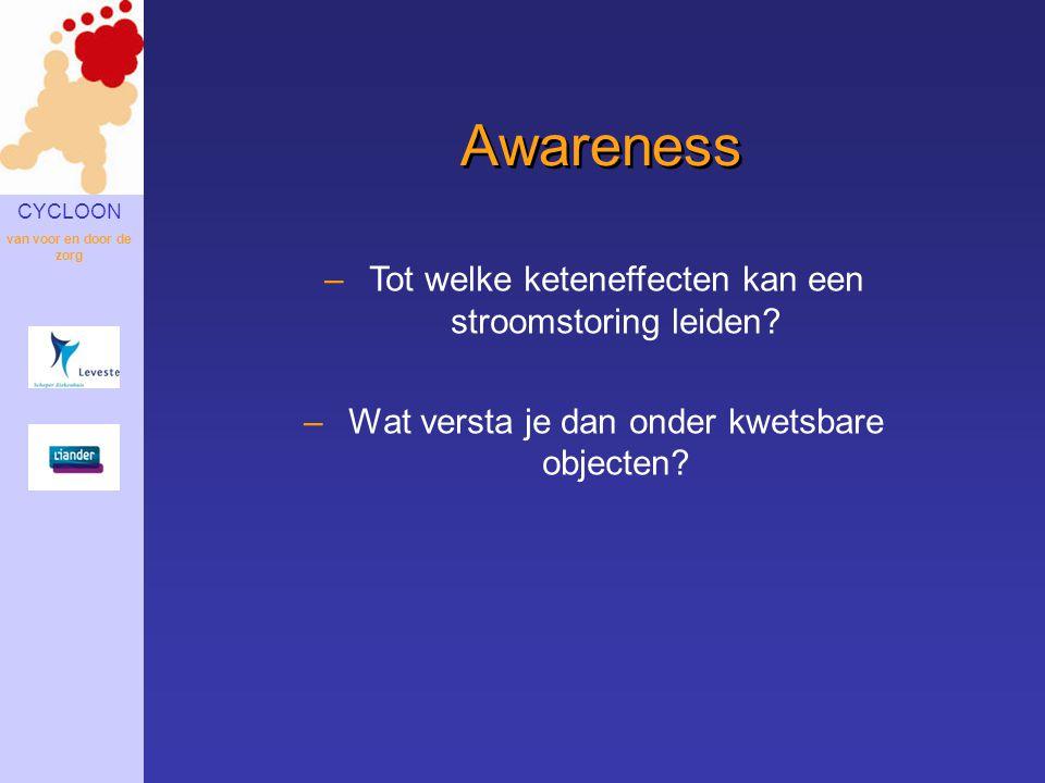 Awareness Tot welke keteneffecten kan een stroomstoring leiden