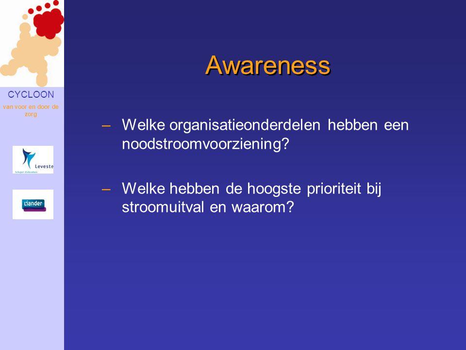 Awareness Welke organisatieonderdelen hebben een noodstroomvoorziening.