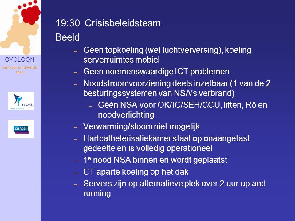 19:30 Crisisbeleidsteam Beeld