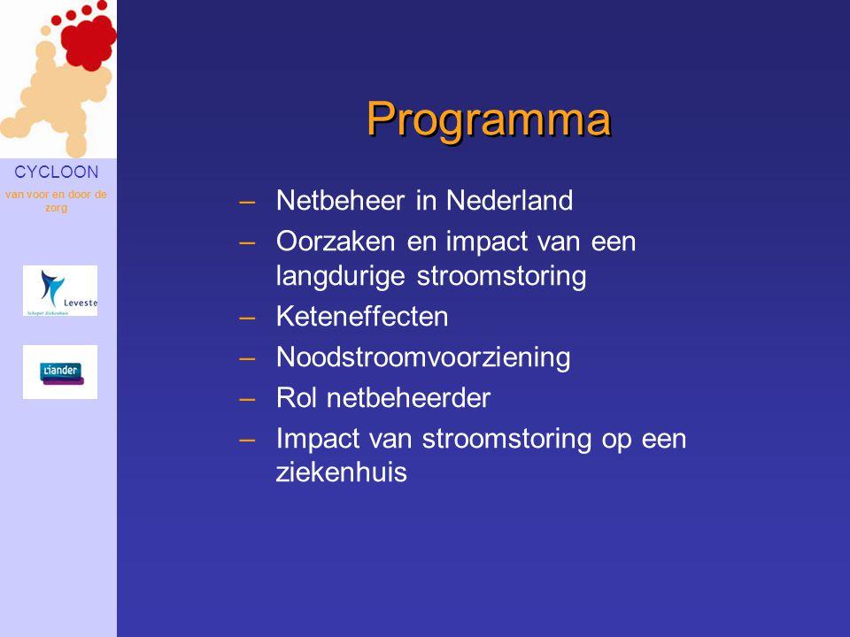 Programma Netbeheer in Nederland