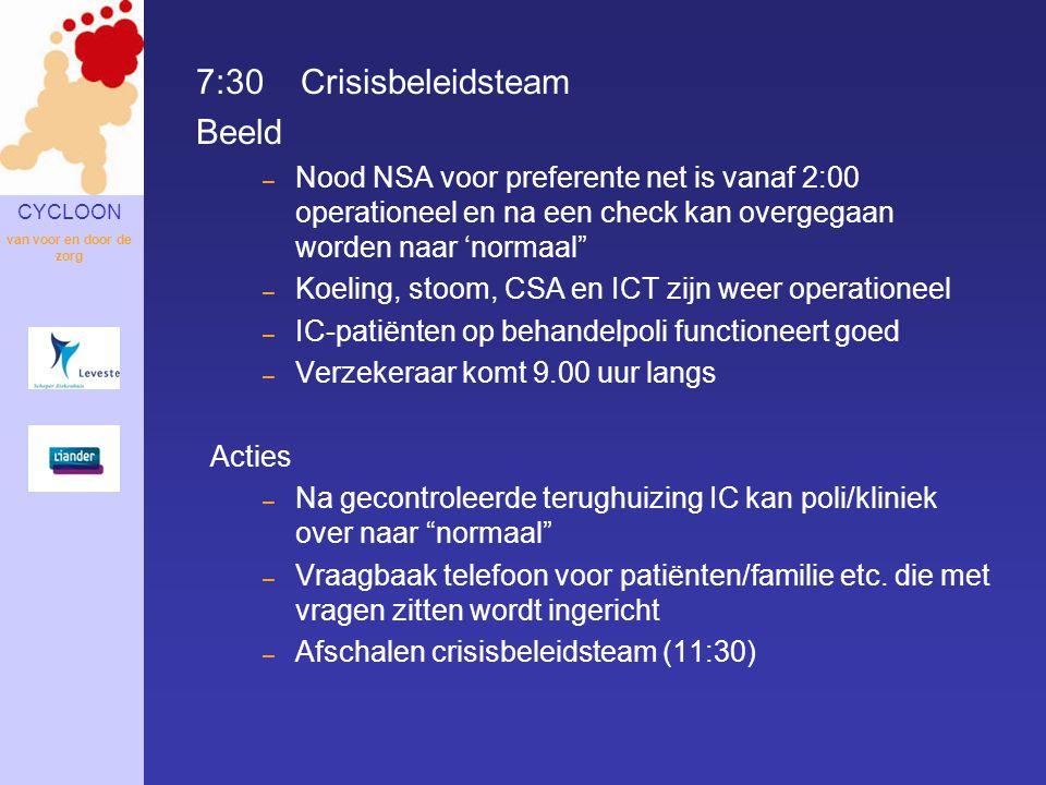 7:30 Crisisbeleidsteam Beeld