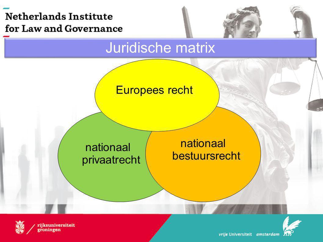 Juridische matrix Europees recht nationaal nationaal bestuursrecht