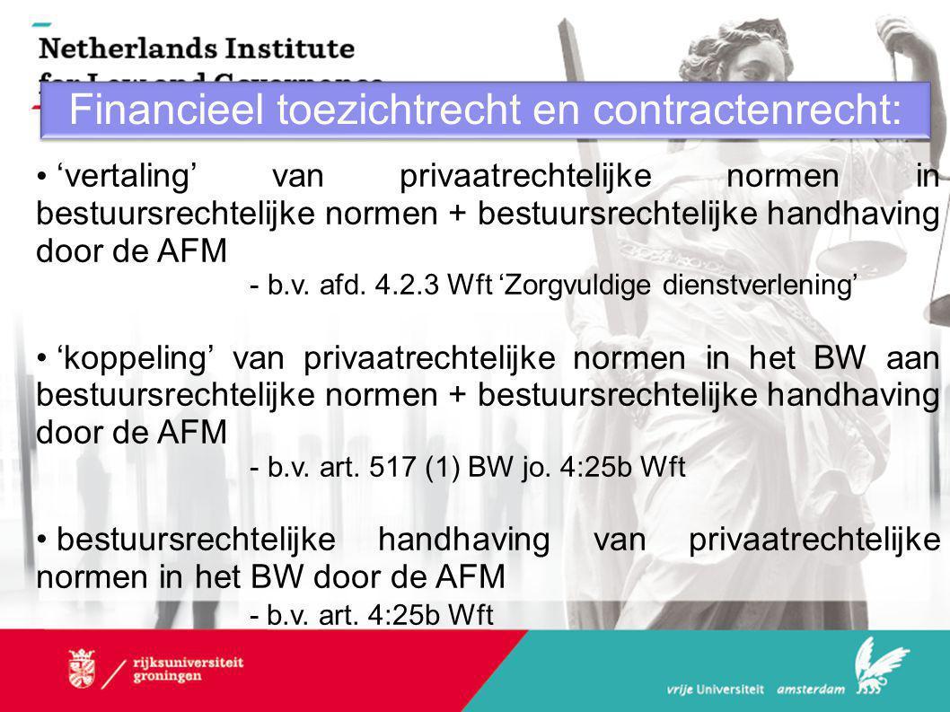 Financieel toezichtrecht en contractenrecht: