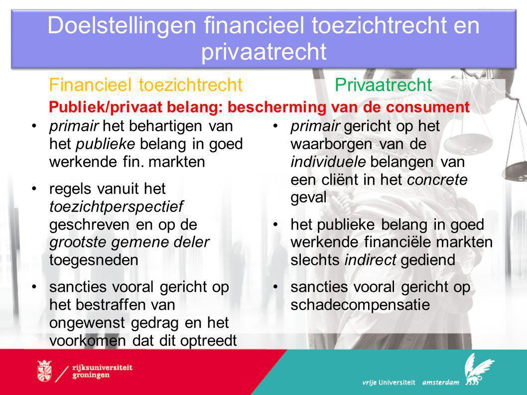 Doelstellingen financieel toezichtrecht en privaatrecht