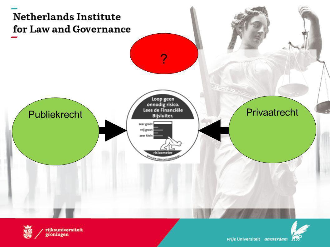 Privaatrecht Publiekrecht