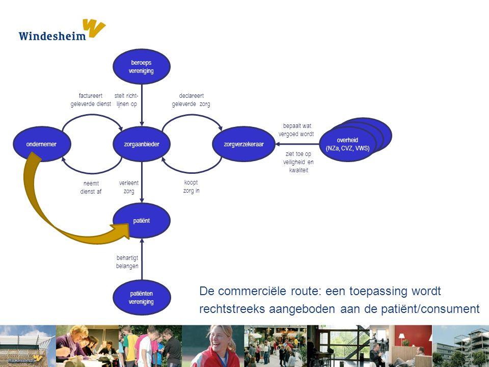 De commerciële route: een toepassing wordt