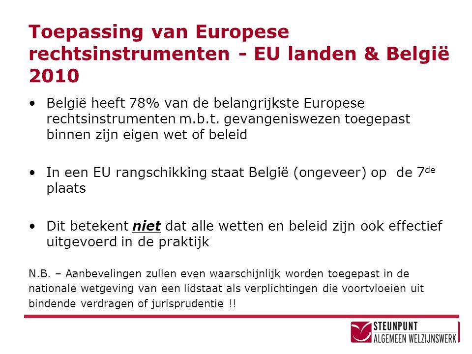Toepassing van Europese rechtsinstrumenten - EU landen & België 2010