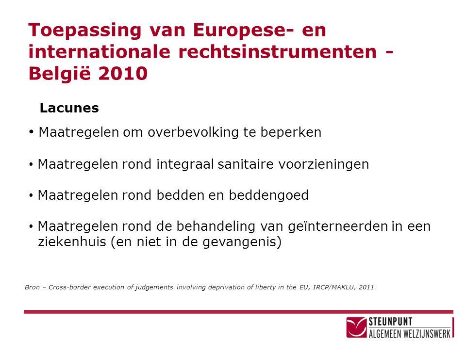 Toepassing van Europese- en internationale rechtsinstrumenten - België 2010