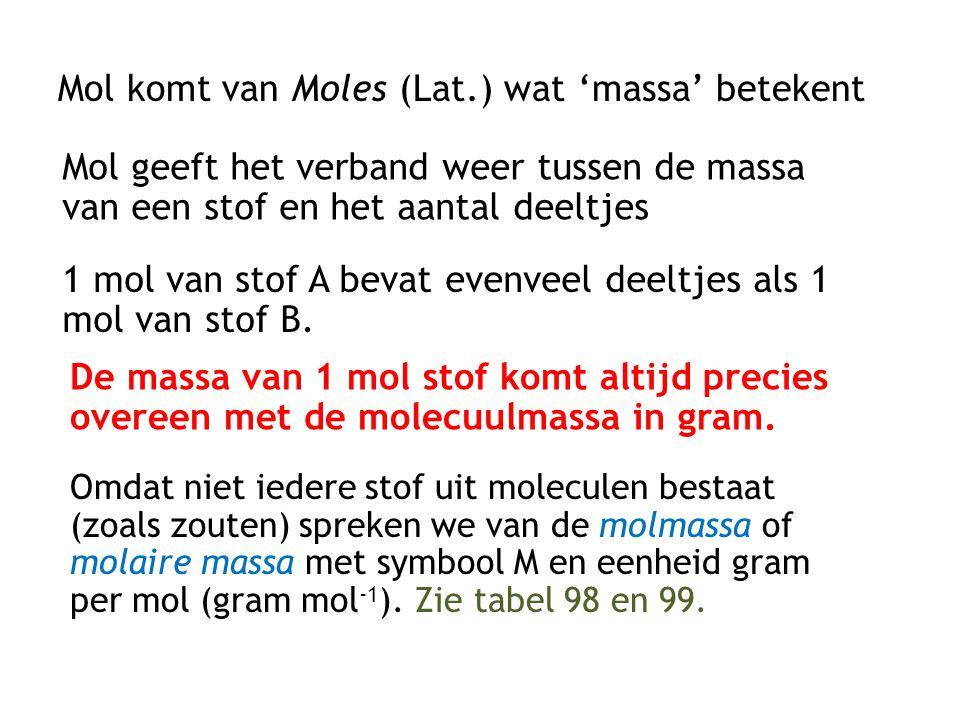 Mol komt van Moles (Lat.) wat 'massa' betekent