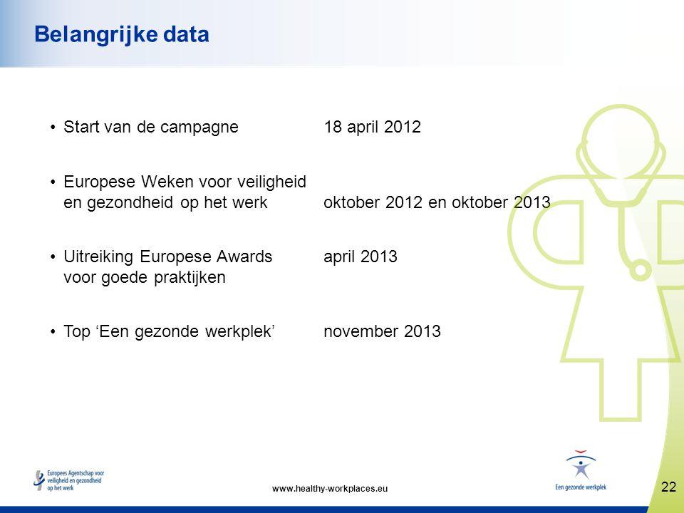 Belangrijke data Start van de campagne 18 april 2012