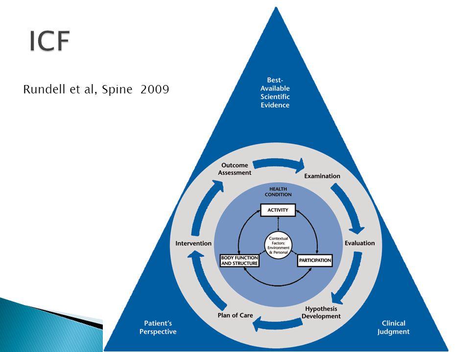 ICF Rundell et al, Spine 2009