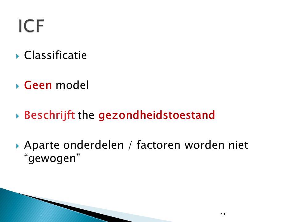 ICF Classificatie Geen model Beschrijft the gezondheidstoestand