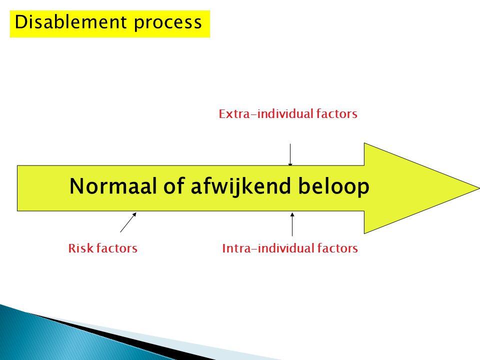 Normaal of afwijkend beloop