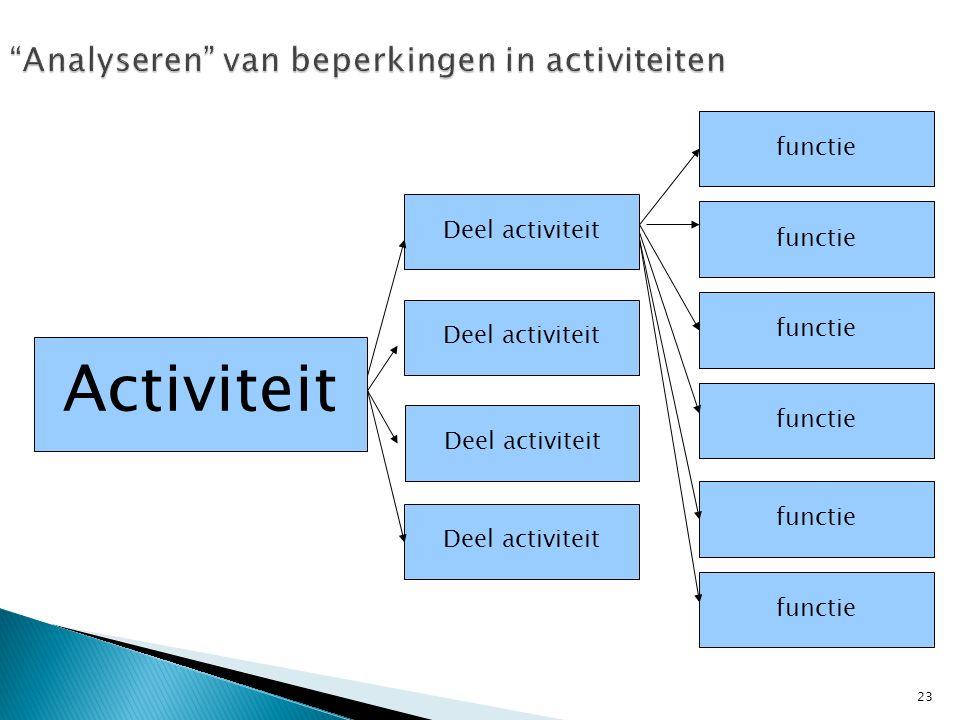Analyseren van beperkingen in activiteiten