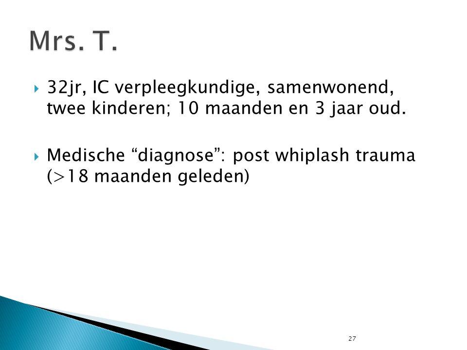 Mrs. T. 32jr, IC verpleegkundige, samenwonend, twee kinderen; 10 maanden en 3 jaar oud.
