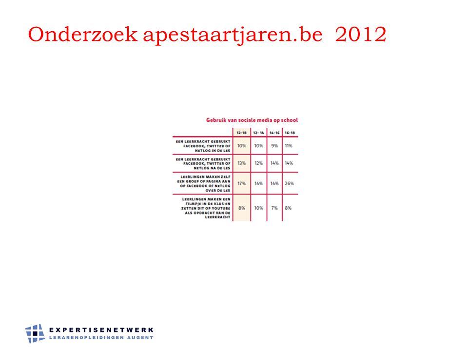 Onderzoek apestaartjaren.be 2012