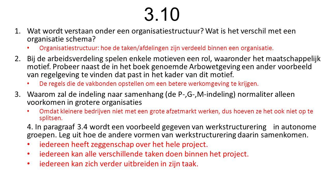 3.10 Wat wordt verstaan onder een organisatiestructuur Wat is het verschil met een organisatie schema