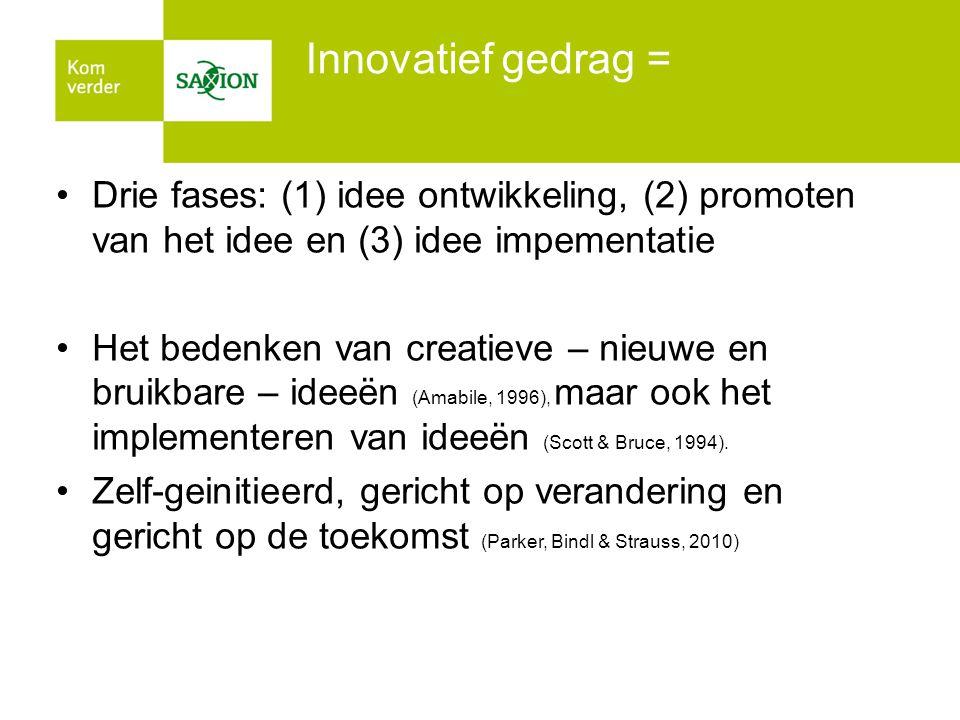 Innovatief gedrag = Drie fases: (1) idee ontwikkeling, (2) promoten van het idee en (3) idee impementatie.