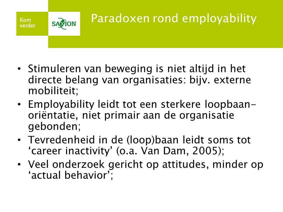 Paradoxen rond employability